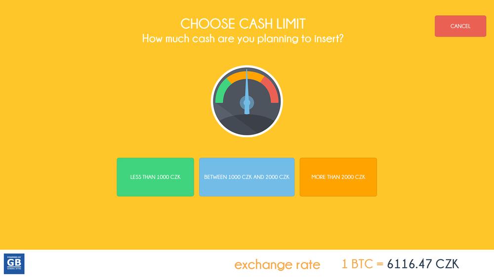 ATM Cashlimit